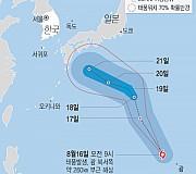 [그래픽]제19호 태풍 '솔릭' 괌서 발생