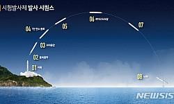 누리호 시험발사체, 10월25일 오후 발사