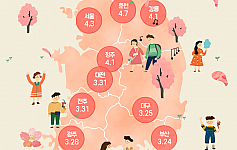 '3월29일' 광주 벚꽃 개화 어떻게 정할까?