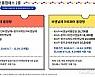 3개 비엔날레 입장료 반값...'미술주간 통합패스' 2종 출시