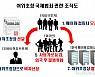 '무역업자 초청하는척' 외국인 270명 불법입국 적발