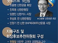 신한금융, 13일 차기 회장 뽑는다···관전 포인트는