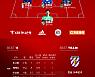 [K리그]전남 페체신, 21라운드 MVP 선정